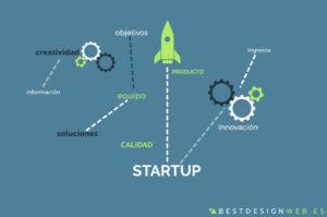 Guía Startup